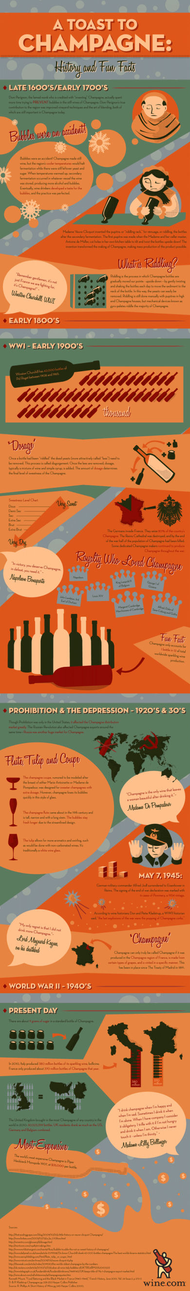 Champagne-Wine-Infographic-390